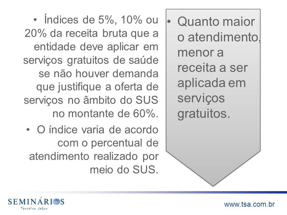 Índices de 5%, 10% ou 20% da receita bruta que a entidade deve aplicar em serviços gratuitos de saúde se não houver demanda que justifique a oferta de serviços no âmbito do SUS no montante de 60%.