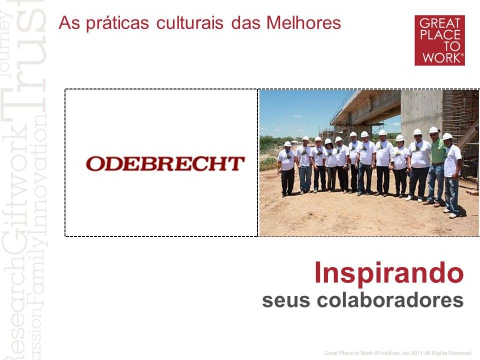 Inspirando seus colaboradores As práticas culturais das Melhores