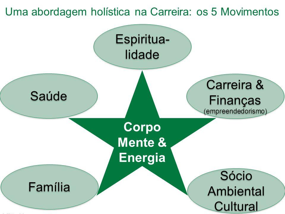 Carreira & Finanças (empreendedorismo)