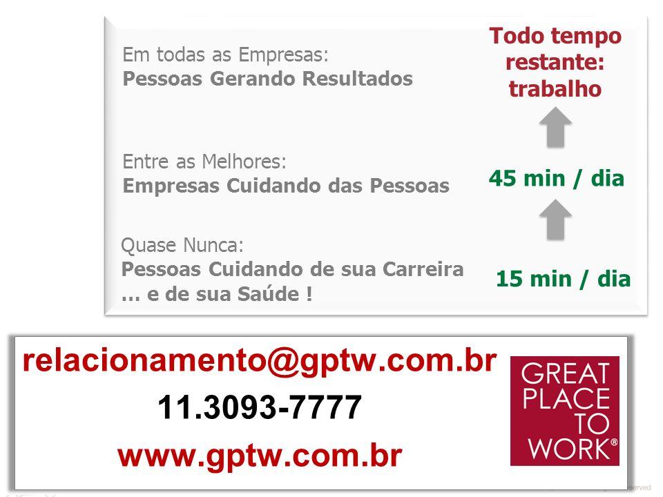 relacionamento@gptw.com.br 11.3093-7777 www.gptw.com.br