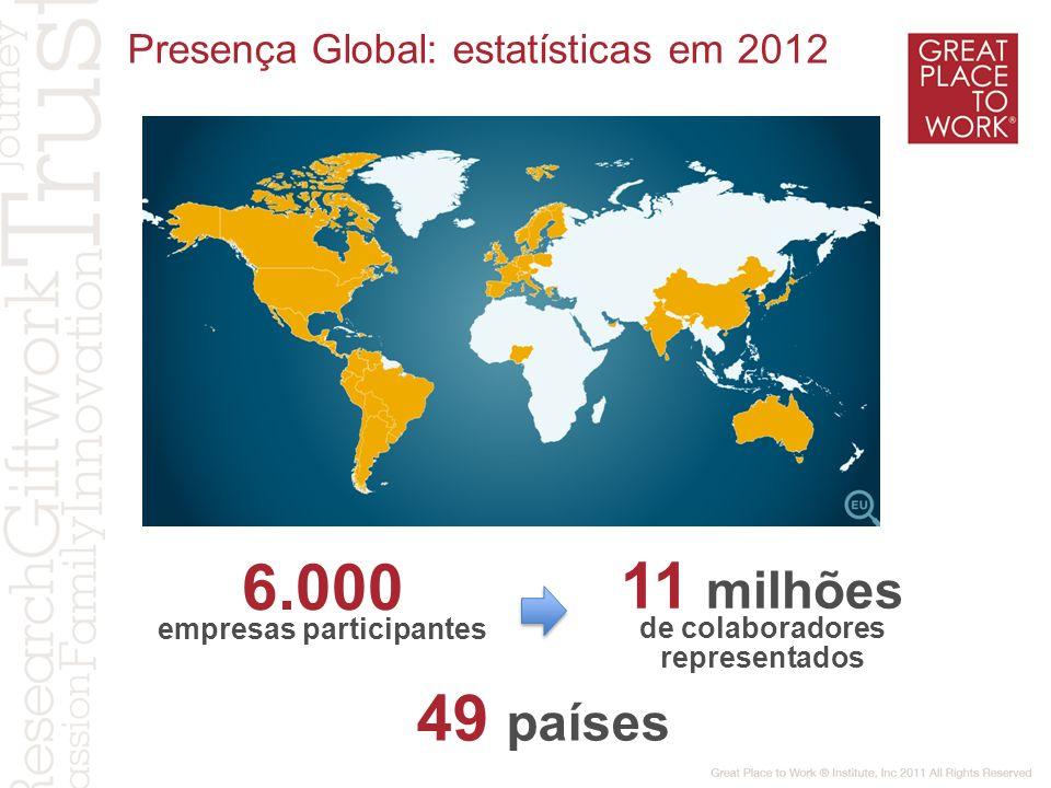 empresas participantes de colaboradores representados