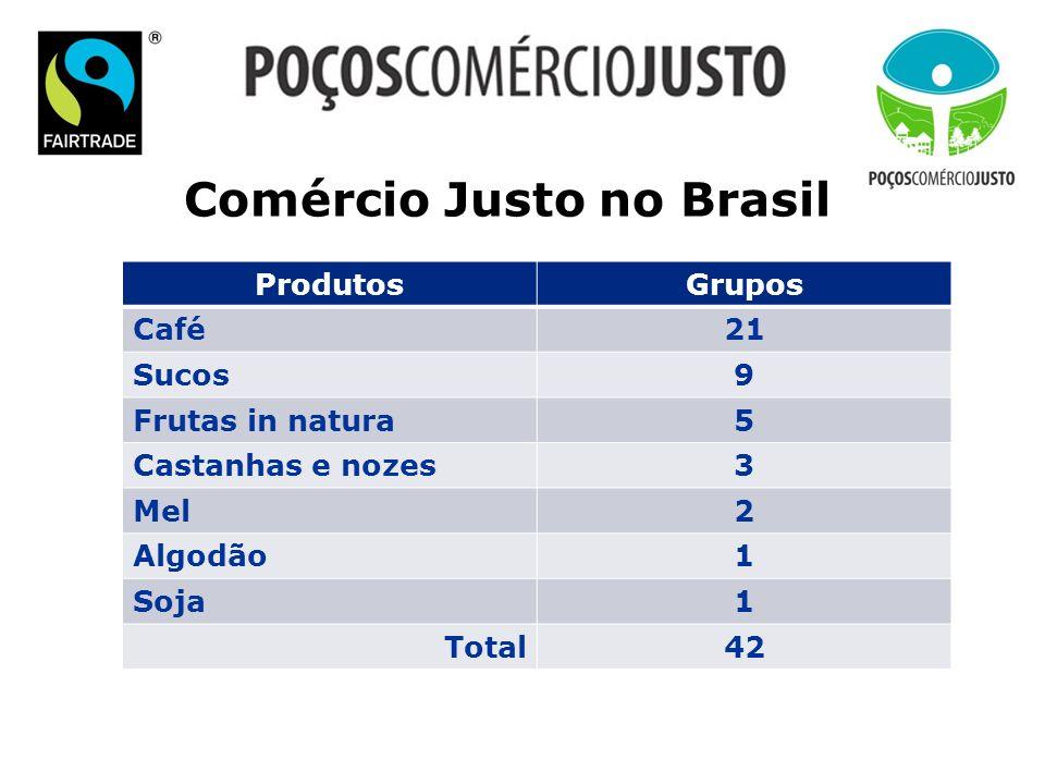 Comércio Justo no Brasil