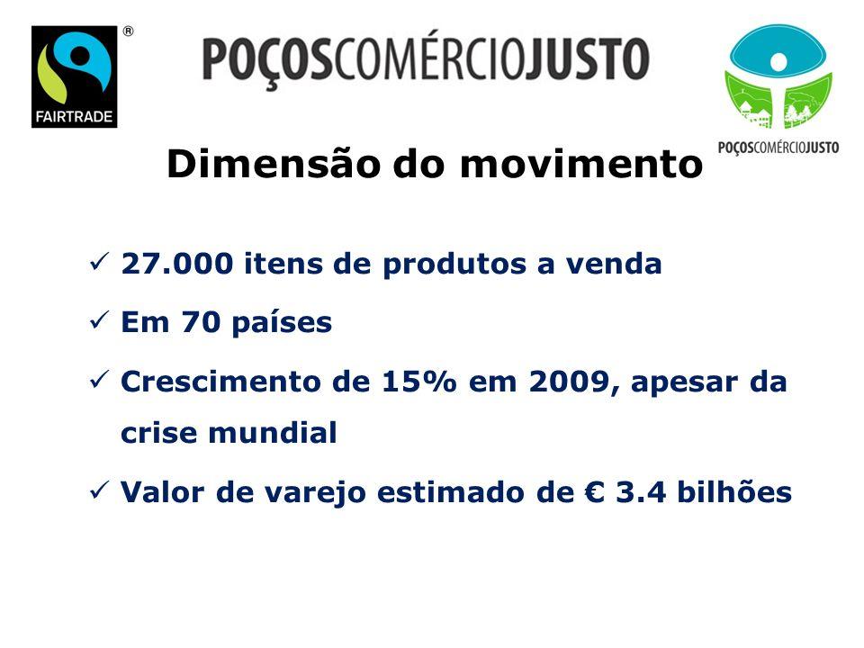 Dimensão do movimento 27.000 itens de produtos a venda Em 70 países