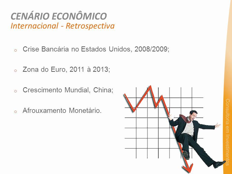 CENÁRIO ECONÔMICO Internacional - Retrospectiva