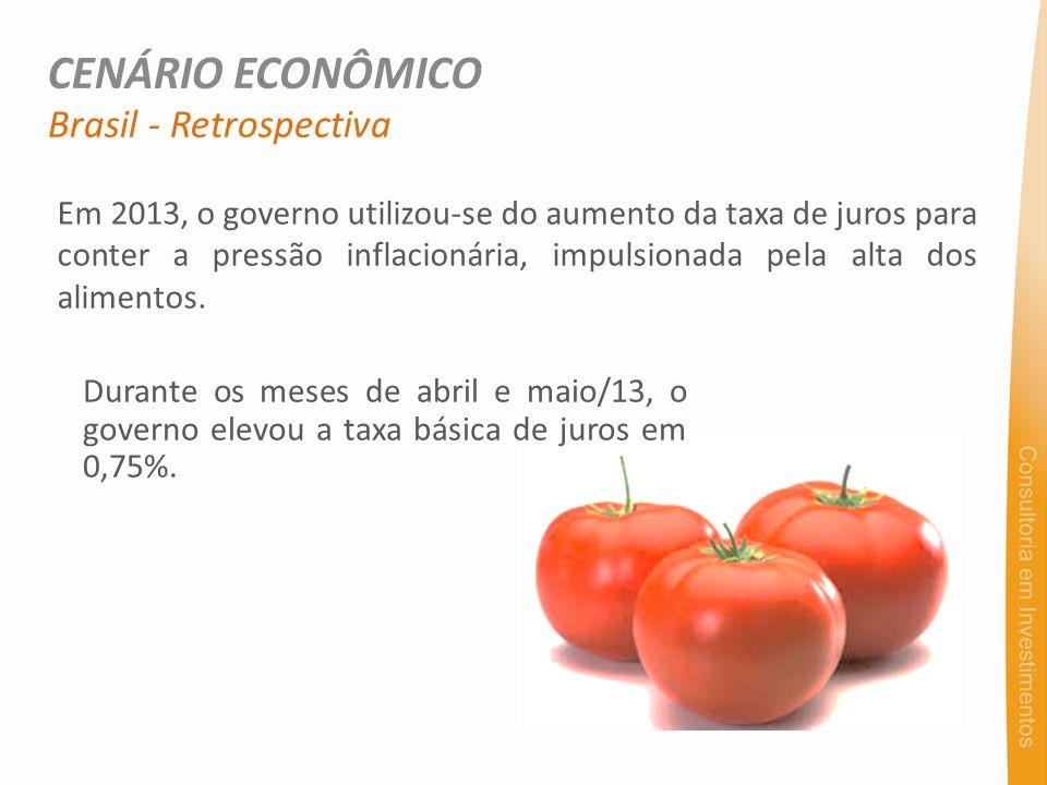 CENÁRIO ECONÔMICO Brasil - Retrospectiva