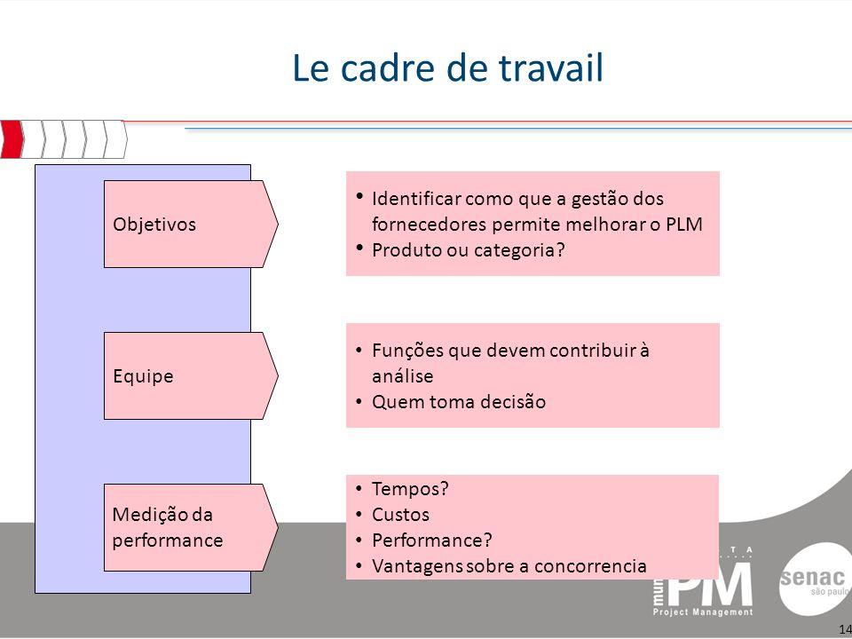 Le cadre de travail Identificar como que a gestão dos fornecedores permite melhorar o PLM. Produto ou categoria