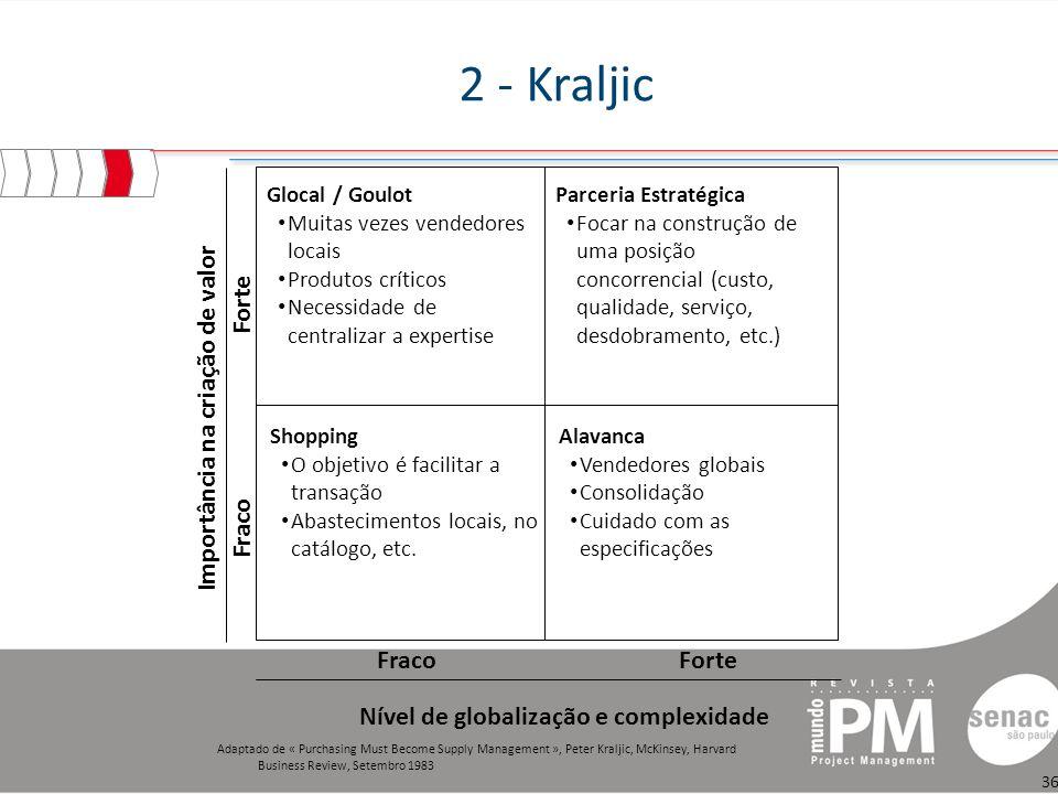 Importância na criação de valor Nível de globalização e complexidade