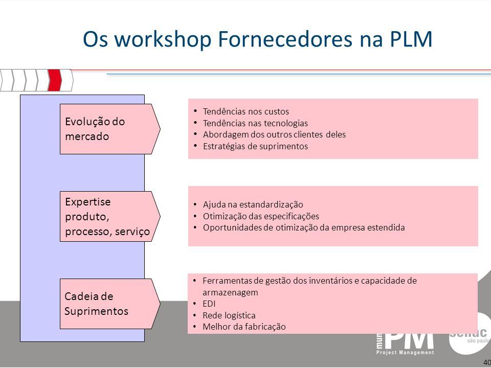 Os workshop Fornecedores na PLM
