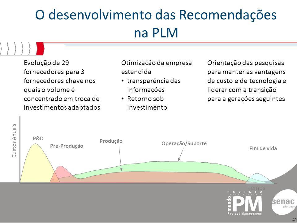 O desenvolvimento das Recomendações na PLM