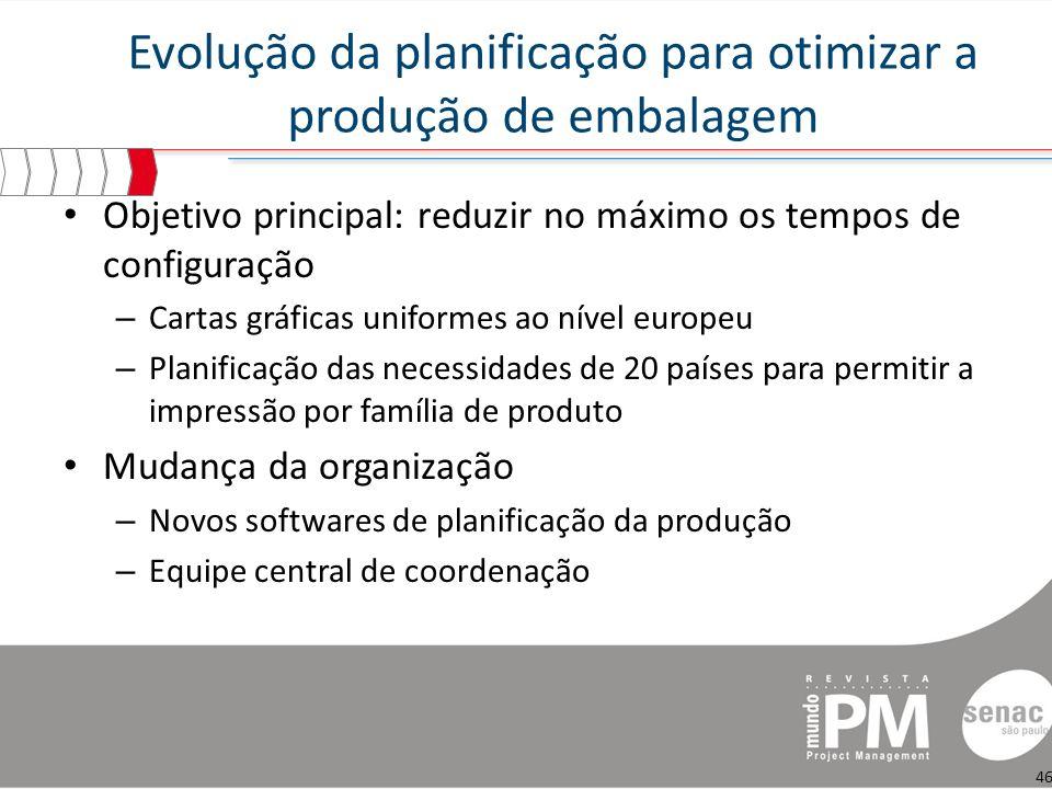 Evolução da planificação para otimizar a produção de embalagem