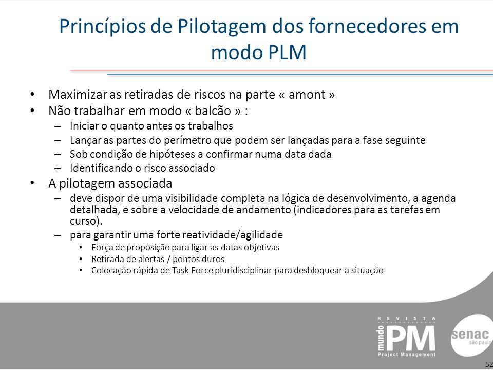 Princípios de Pilotagem dos fornecedores em modo PLM