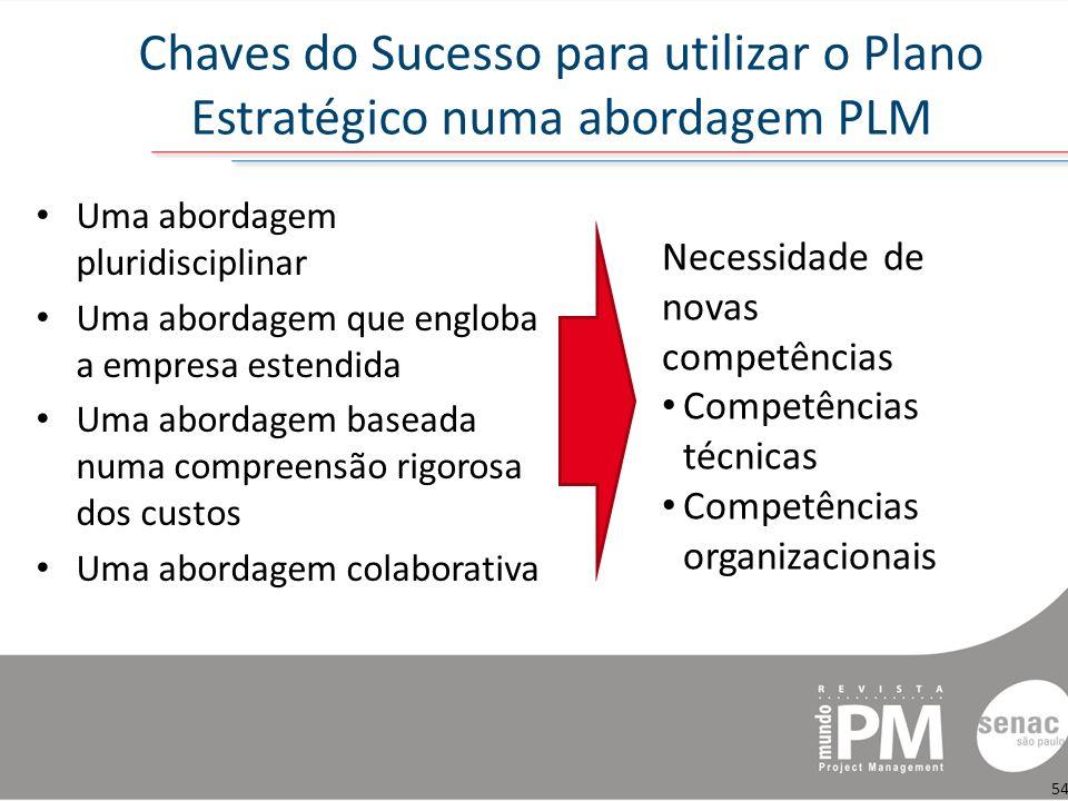 Chaves do Sucesso para utilizar o Plano Estratégico numa abordagem PLM