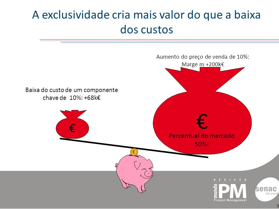 A exclusividade cria mais valor do que a baixa dos custos