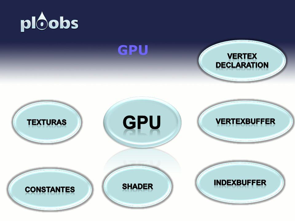GPU GPU Vertex Declaration VertexBuffer Texturas IndexBuffer Shader
