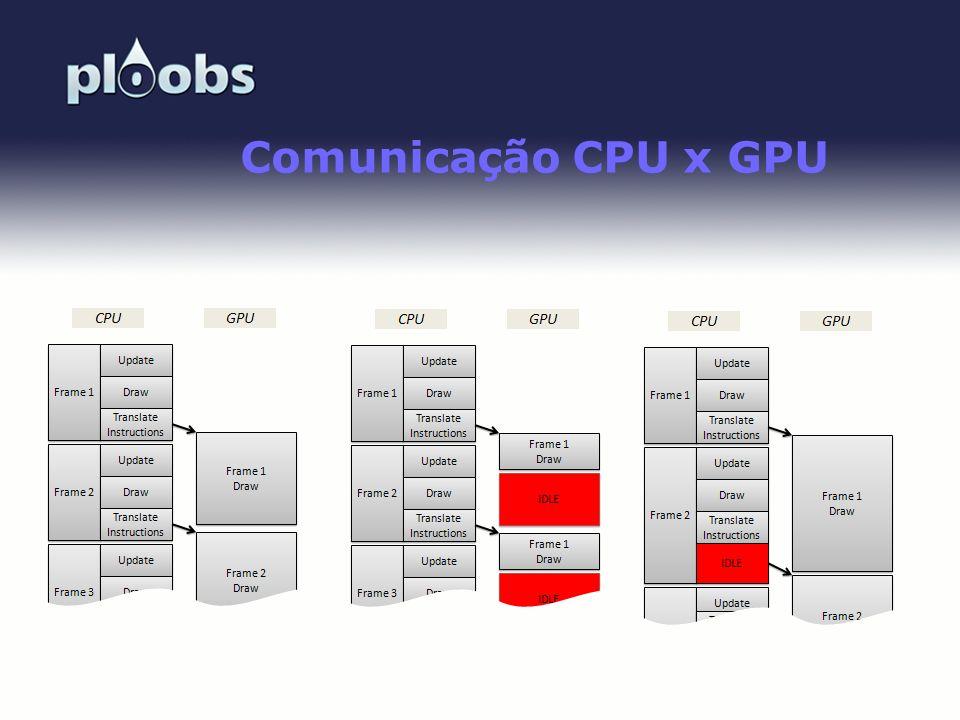 Comunicação CPU x GPU