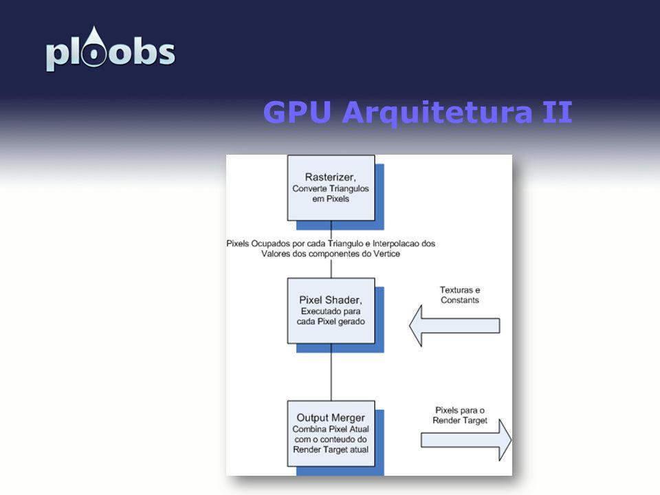GPU Arquitetura II