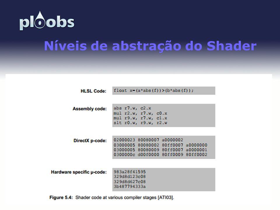 Níveis de abstração do Shader