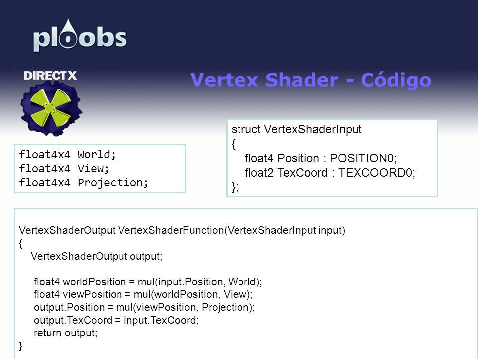 Vertex Shader - Código struct VertexShaderInput {