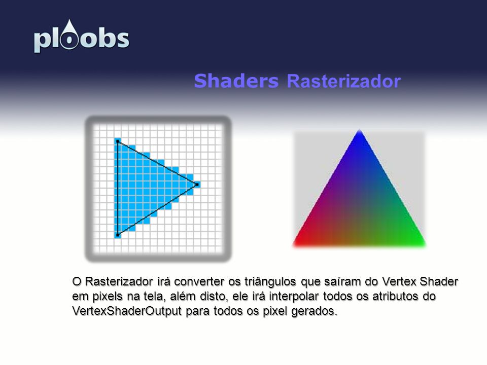 Shaders Rasterizador