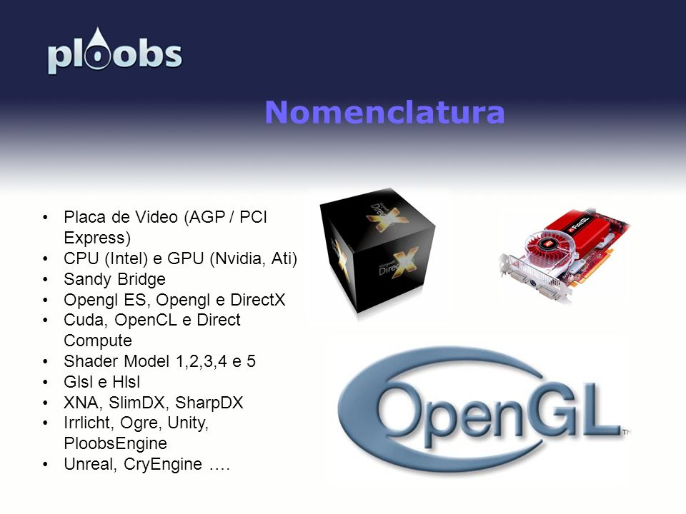 Nomenclatura Placa de Video (AGP / PCI Express)