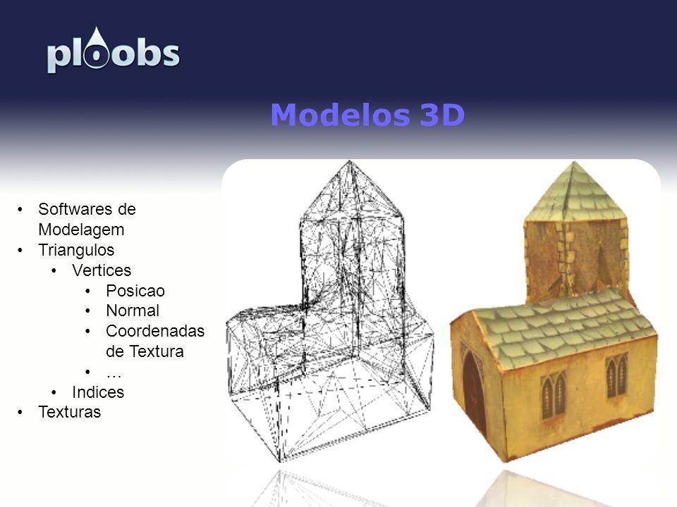Modelos 3D Softwares de Modelagem Triangulos Vertices Posicao Normal