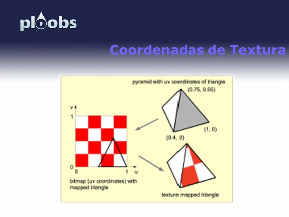 Coordenadas de Textura
