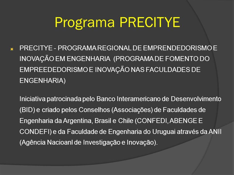 Programa PRECITYE