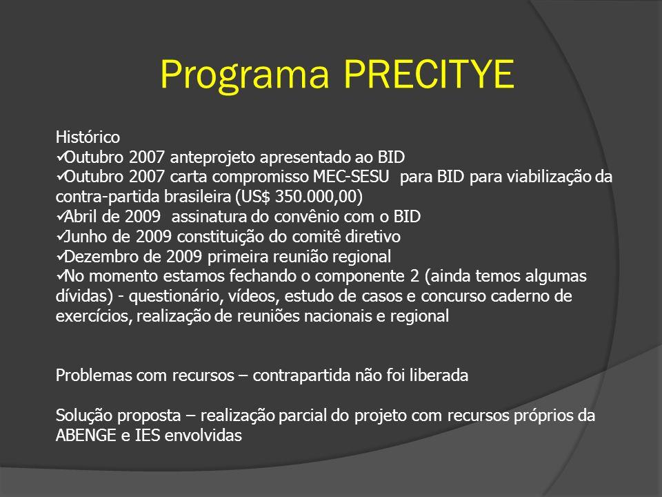 Programa PRECITYE Histórico