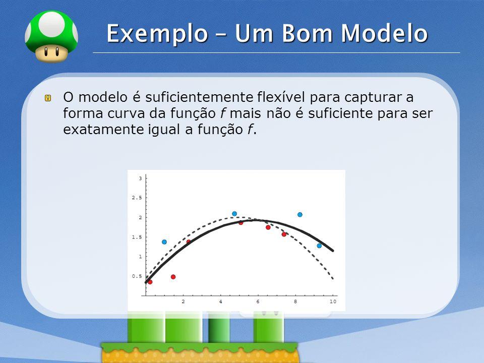 Exemplo – Um Bom Modelo