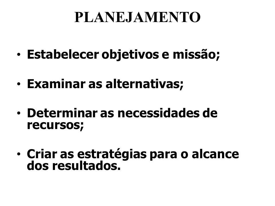 PLANEJAMENTO Estabelecer objetivos e missão; Examinar as alternativas;