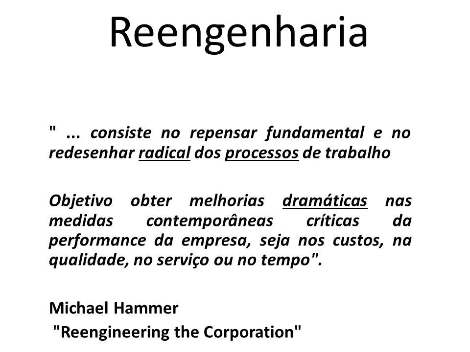 Reengenharia ... consiste no repensar fundamental e no redesenhar radical dos processos de trabalho.