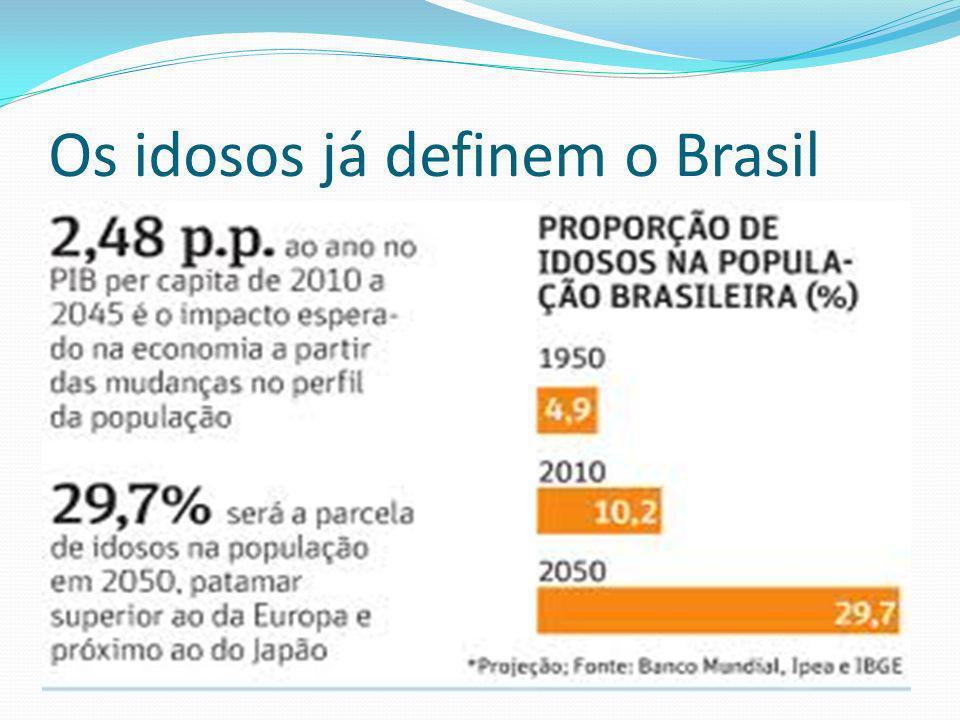 Os idosos já definem o Brasil