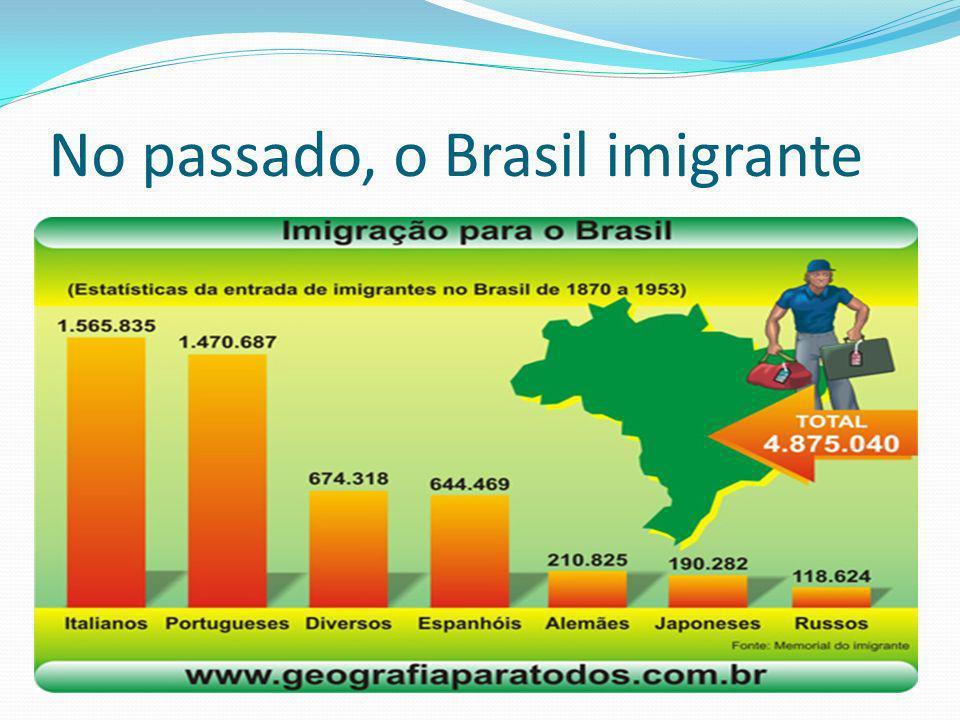 No passado, o Brasil imigrante