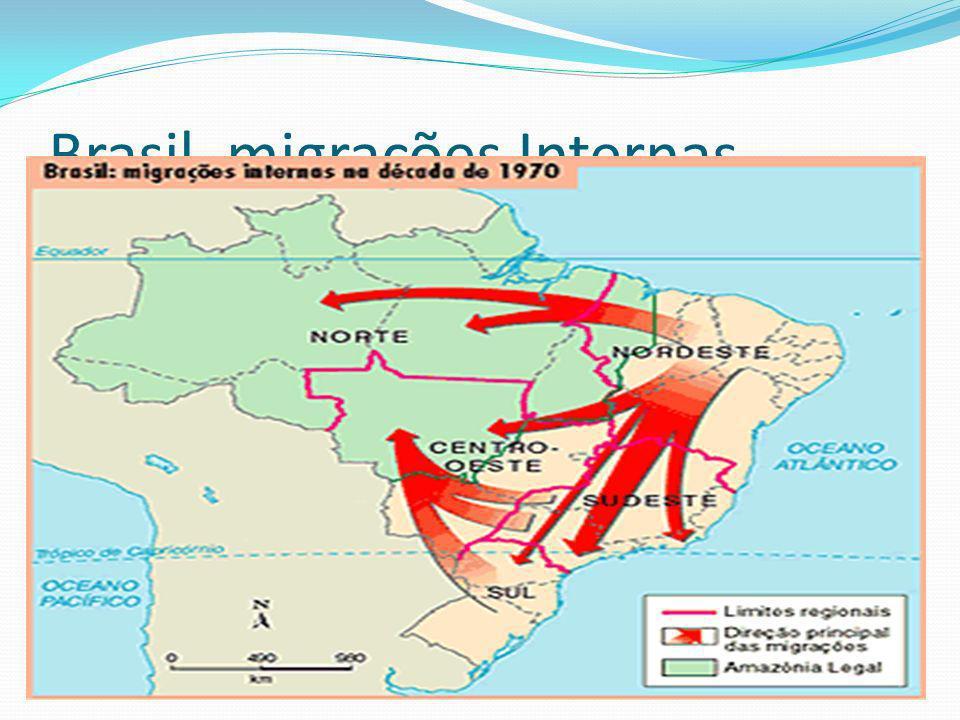 Brasil, migrações Internas