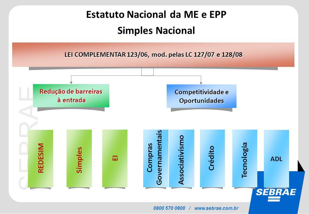 Estatuto Nacional da ME e EPP