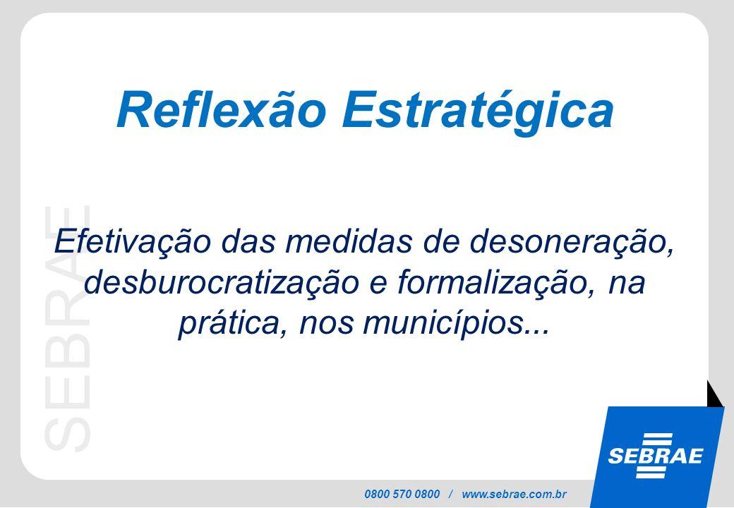 Reflexão Estratégica Efetivação das medidas de desoneração, desburocratização e formalização, na prática, nos municípios...
