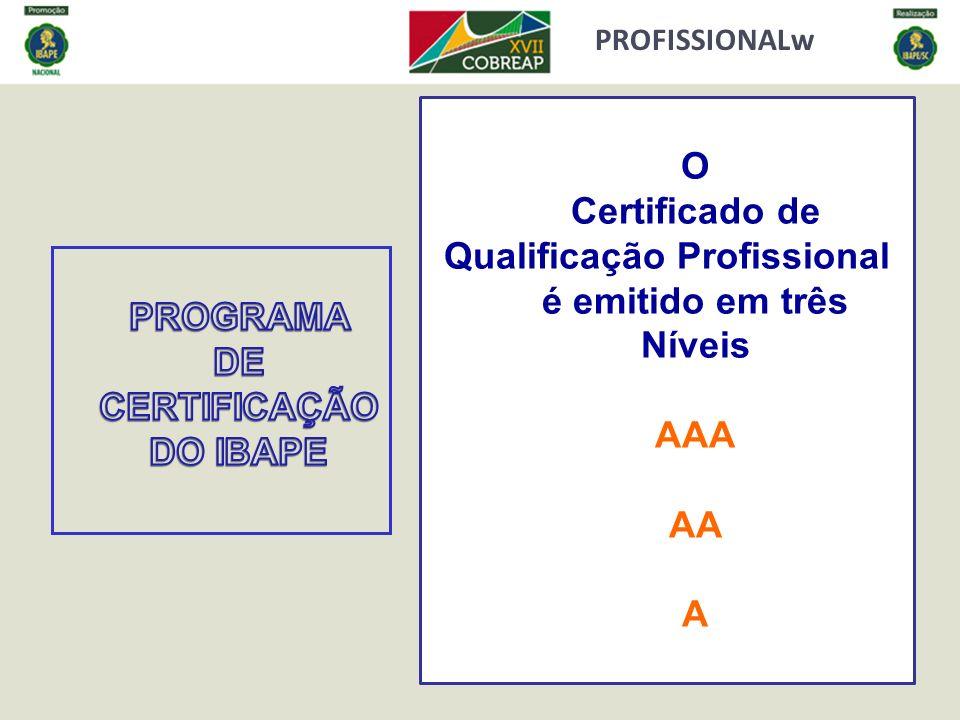 Certificado de Qualificação Profissional é emitido em três Níveis