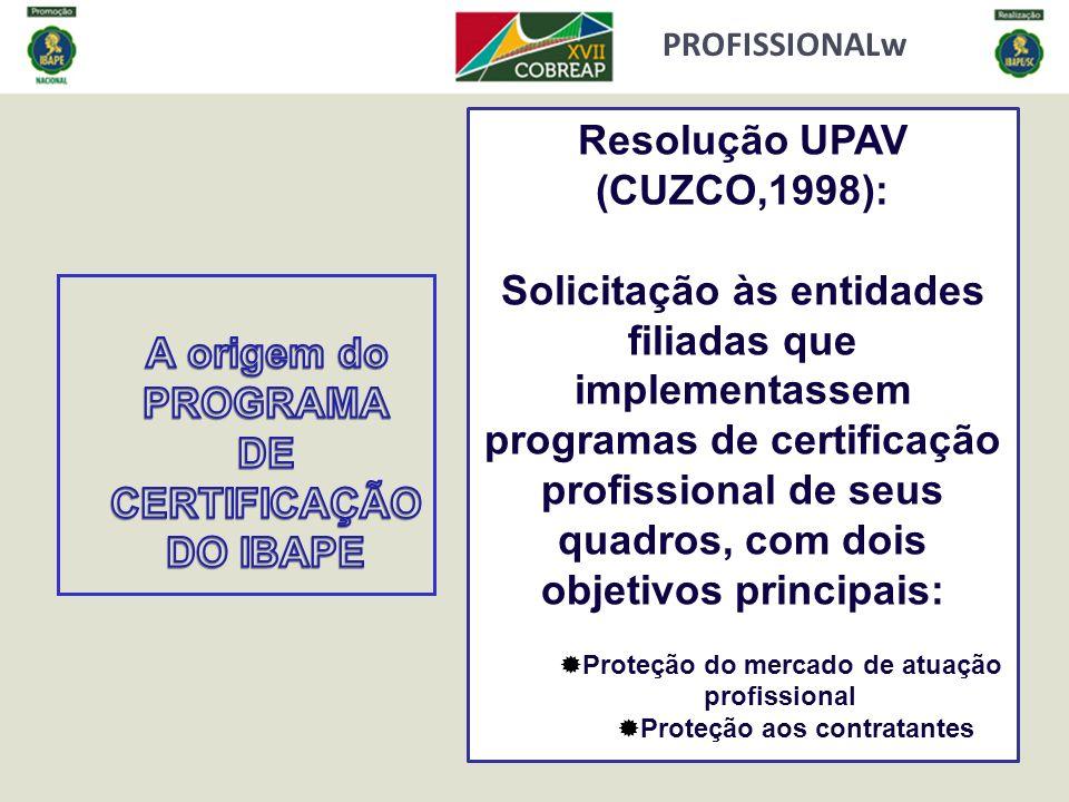 Resolução UPAV (CUZCO,1998):