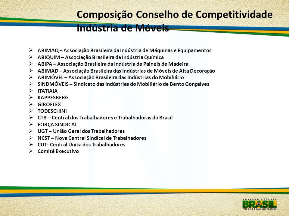 Composição Conselho de Competitividade Indústria de Móveis