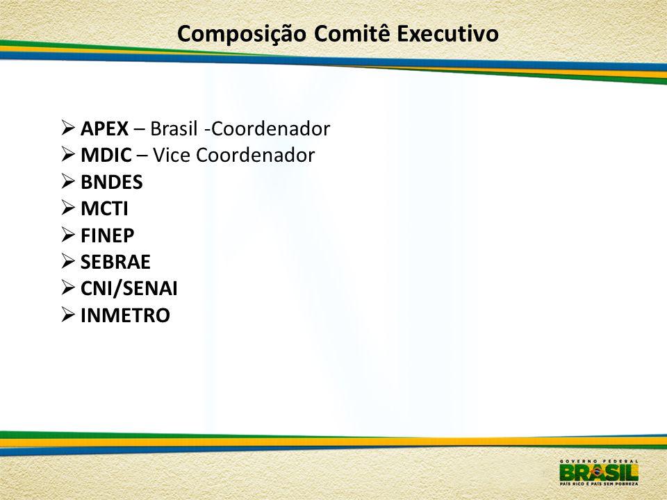 Composição Comitê Executivo