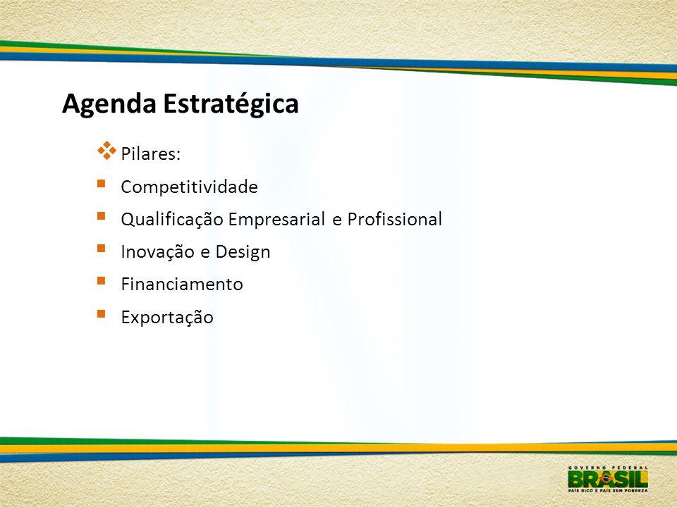 Agenda Estratégica Pilares: Competitividade