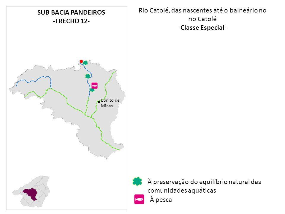 Rio Catolé, das nascentes até o balneário no rio Catolé