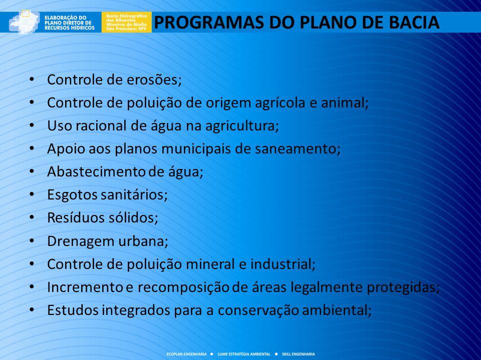 PROGRAMAS DO PLANO DE BACIA