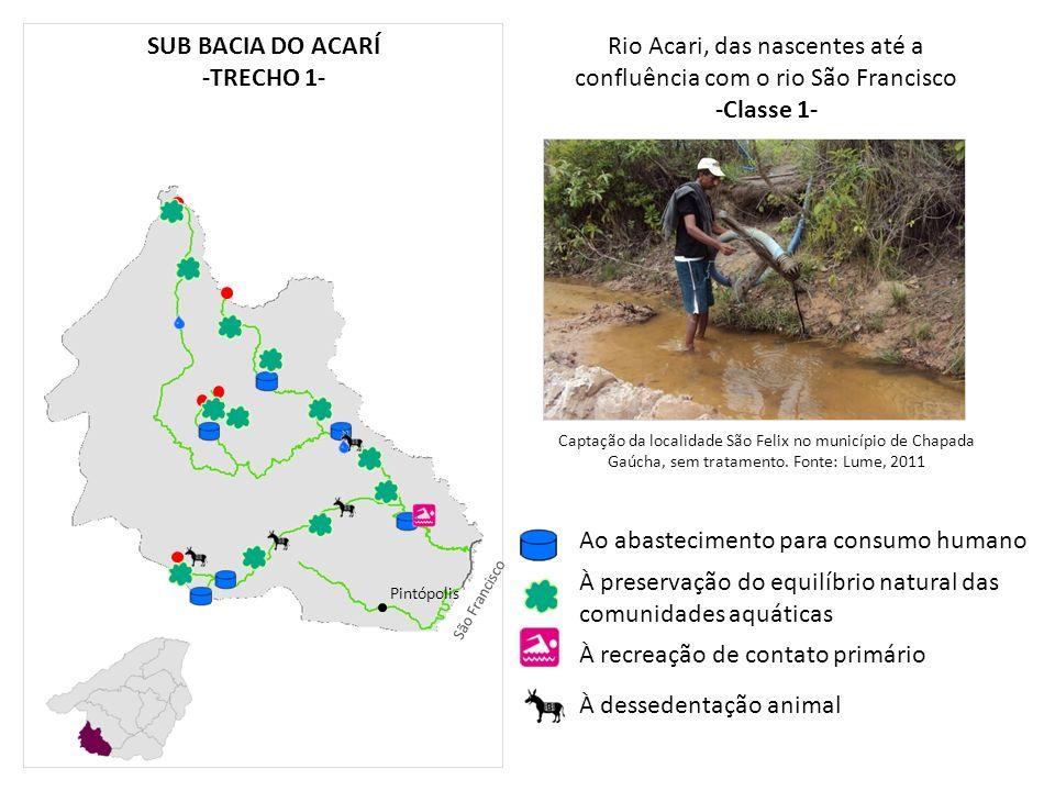 Rio Acari, das nascentes até a confluência com o rio São Francisco
