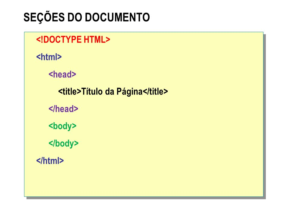SEÇÕES DO DOCUMENTO <!DOCTYPE HTML> <html> <head> <title>Título da Página</title> </head> <body> </body> </html>
