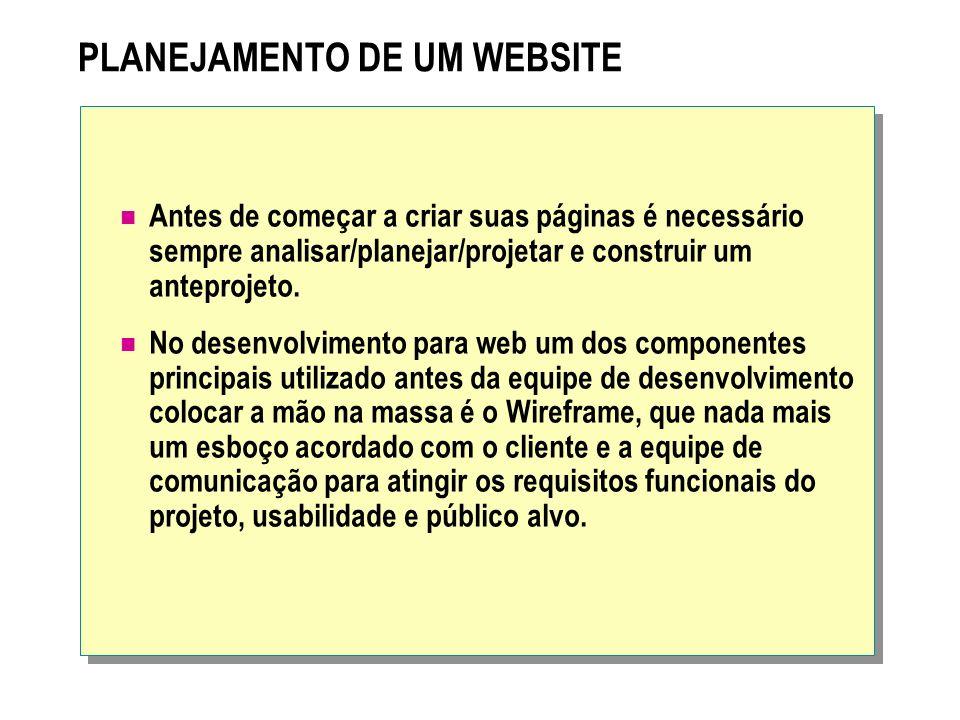 PLANEJAMENTO DE UM WEBSITE