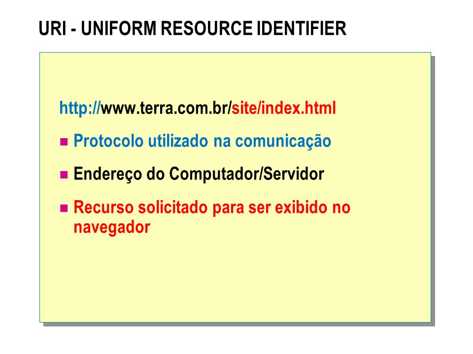 URI - UNIFORM RESOURCE IDENTIFIER