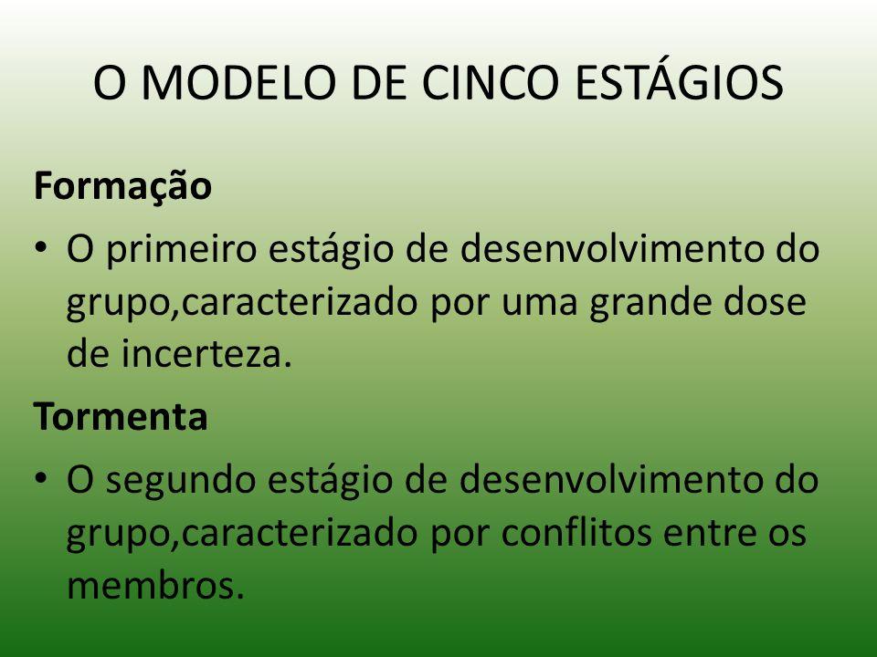 O MODELO DE CINCO ESTÁGIOS