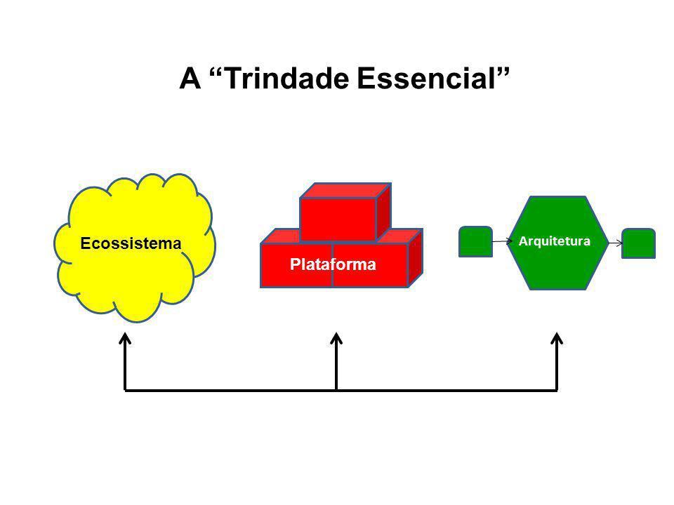 A Trindade Essencial