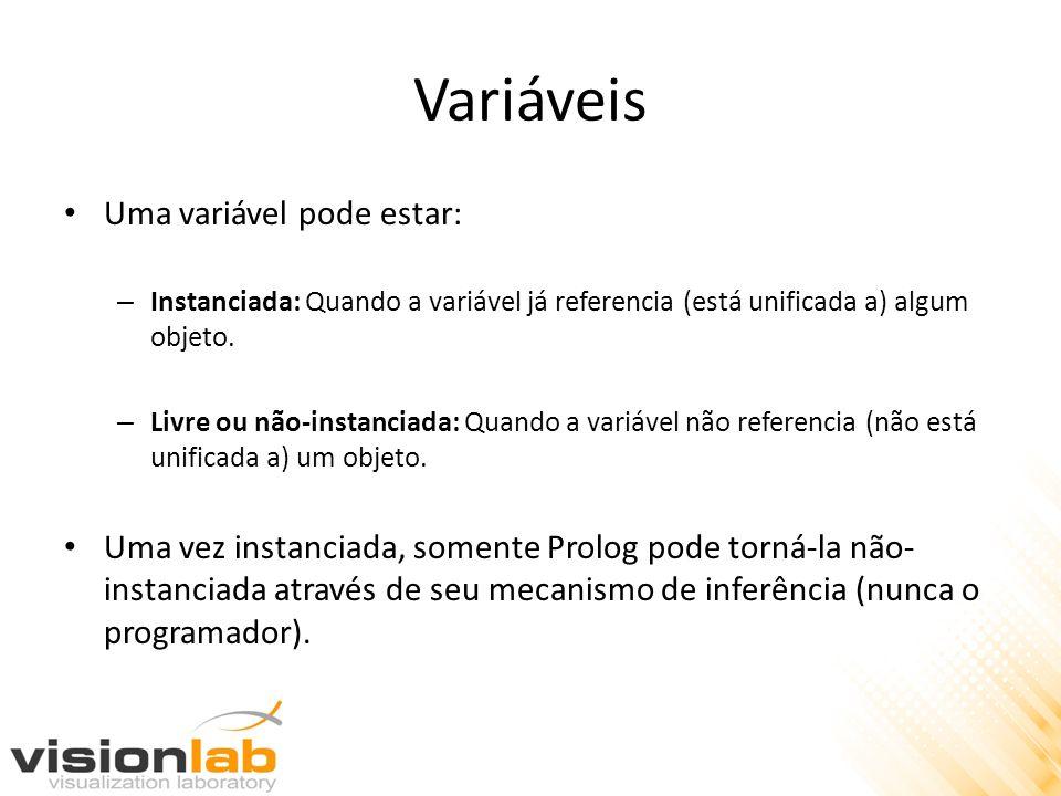 Variáveis Uma variável pode estar: